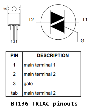 triac pins